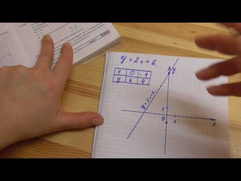 C 2.6 Линейная функция. 7 класс 1 часть.