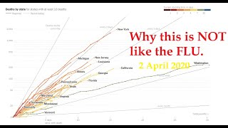 IHME Data UPDATE 2 April Why This is NOT like the Flu