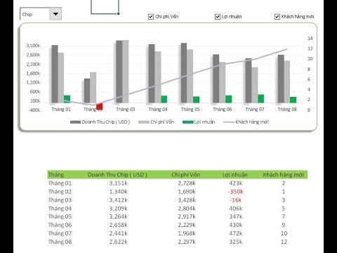 Excel Vẽ biểu đồ động với Check box, Scroll Bar, List Box, Combobox, Option Button