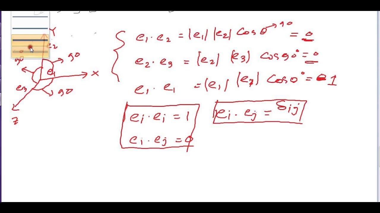 Tensor 3 Kronecker Delta And Permutation Symbol Youtube