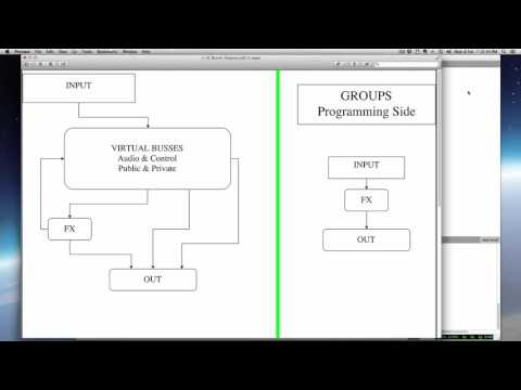 Digital Audio Effects w/SuperCollider - Tutorial 1 - Busses & Groups