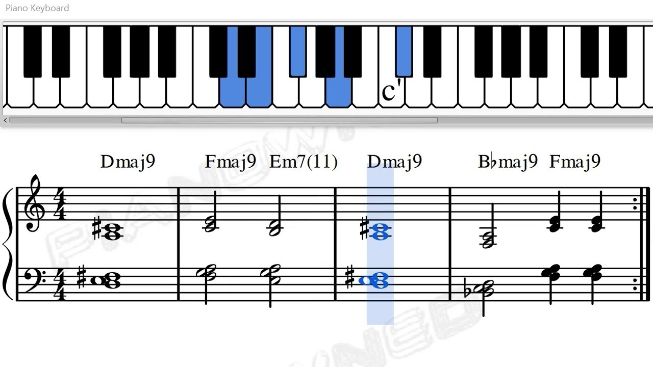 Jazz Piano 'Sweet' Chord Progression Dmaj15     Fmaj15   Em1515   Dmaj15      Bbmaj15   Fmaj15