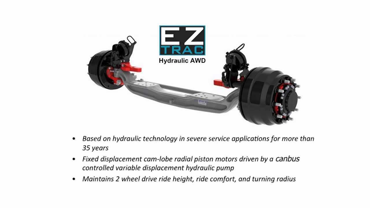 EZ Trac Product Information   EZTrac