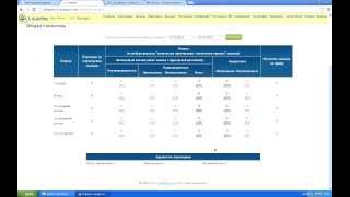 Регистрация e-autopay приём платежей со своего сайта(Как начать зарабатывать в интернете? Ответ прост! Нужно создать сайт, запустить рекламу и привязать систему..., 2013-12-05T13:57:15.000Z)