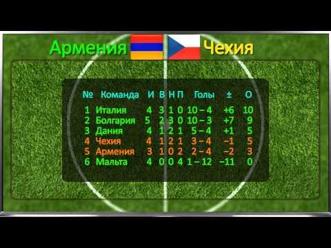 Армения - Чехия квалификация ЧМ 2014
