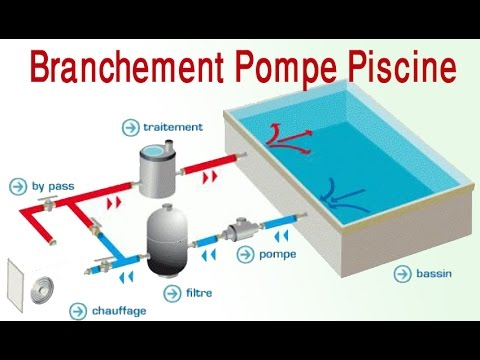 Branchement pompe piscine youtube for Brancher un aspirateur de piscine