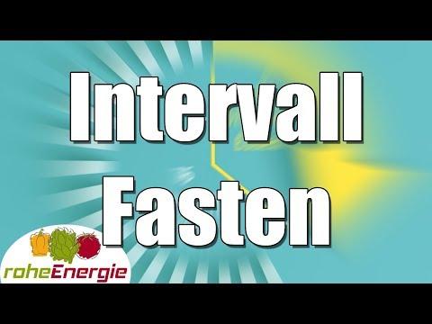 Intervallfasten: Für ein langes Leben - schlank und gesund