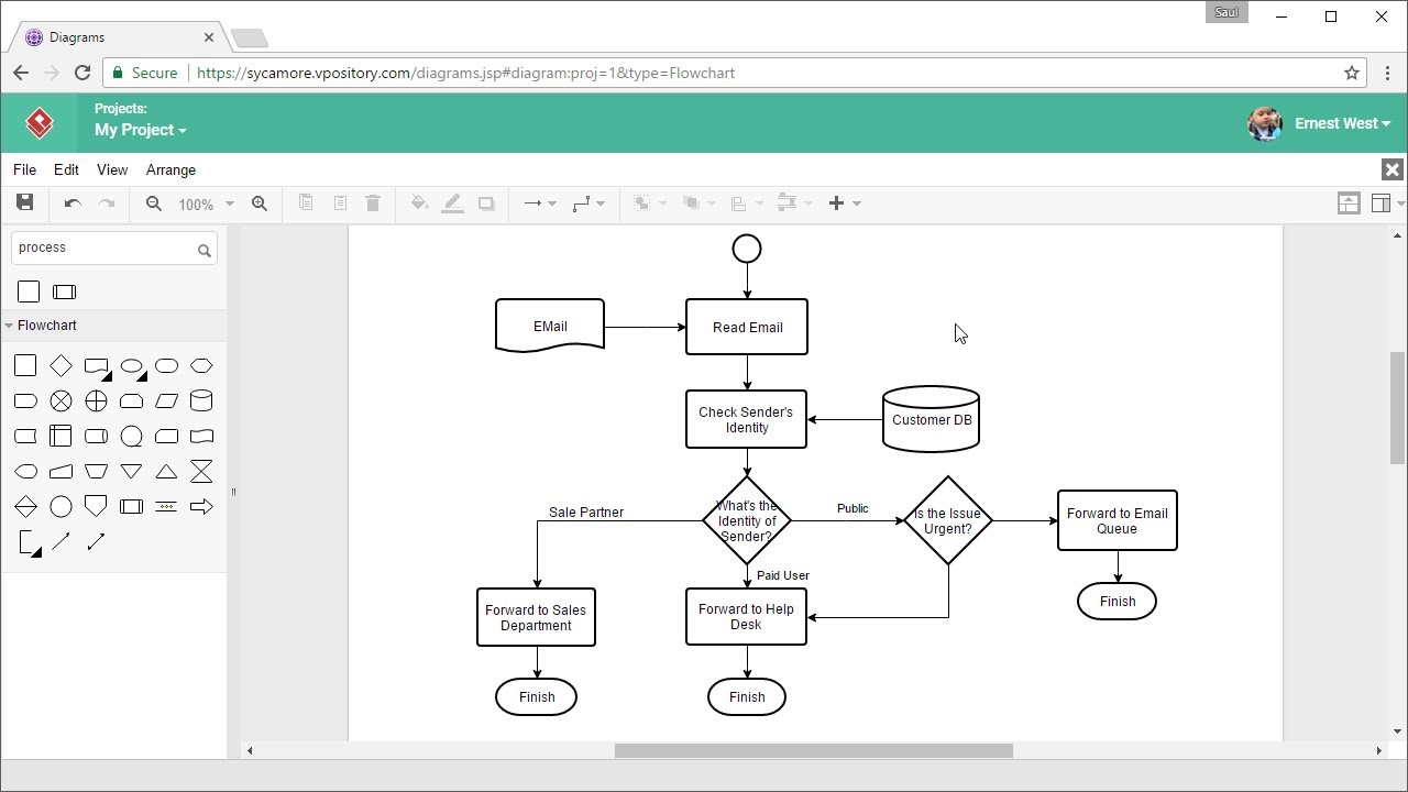 How to draw flow charts online also youtube rh