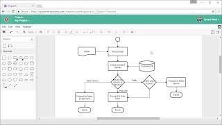 كيفية رسم الرسوم البيانية على الإنترنت