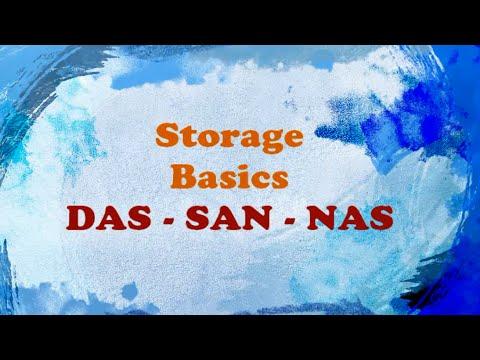 1- شرح اساسيات التخزين الشبكي    Network Storage - DAS,NAS,SAN