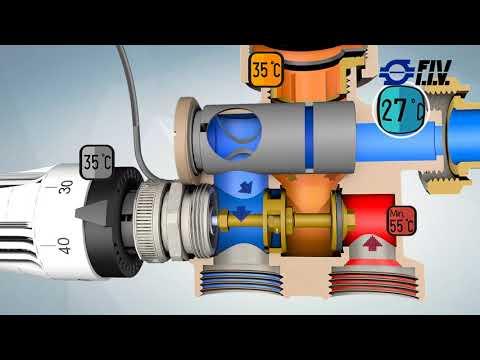 UHF Mixing Controller GB FIV / Подмешующий узел  для теплого пола UHF GB от ФИВ