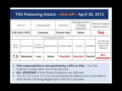 Oracle Database TNS Poisoning Attacks CVE-2012-1675