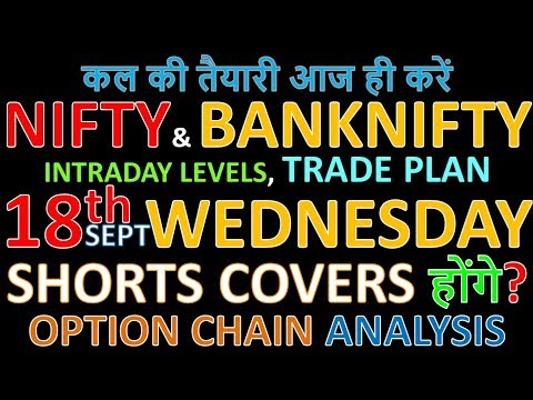 Bank Nifty & Nifty tomorrow 18th September 2019 Daily Chart Analysis SIMPLE ANALYSIS POWERFUL RESULT