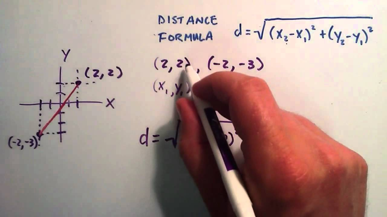 How To Find The Distance Between Two Points How To Use The Distance Formula Distance Formula Math Tutorials Learning Math