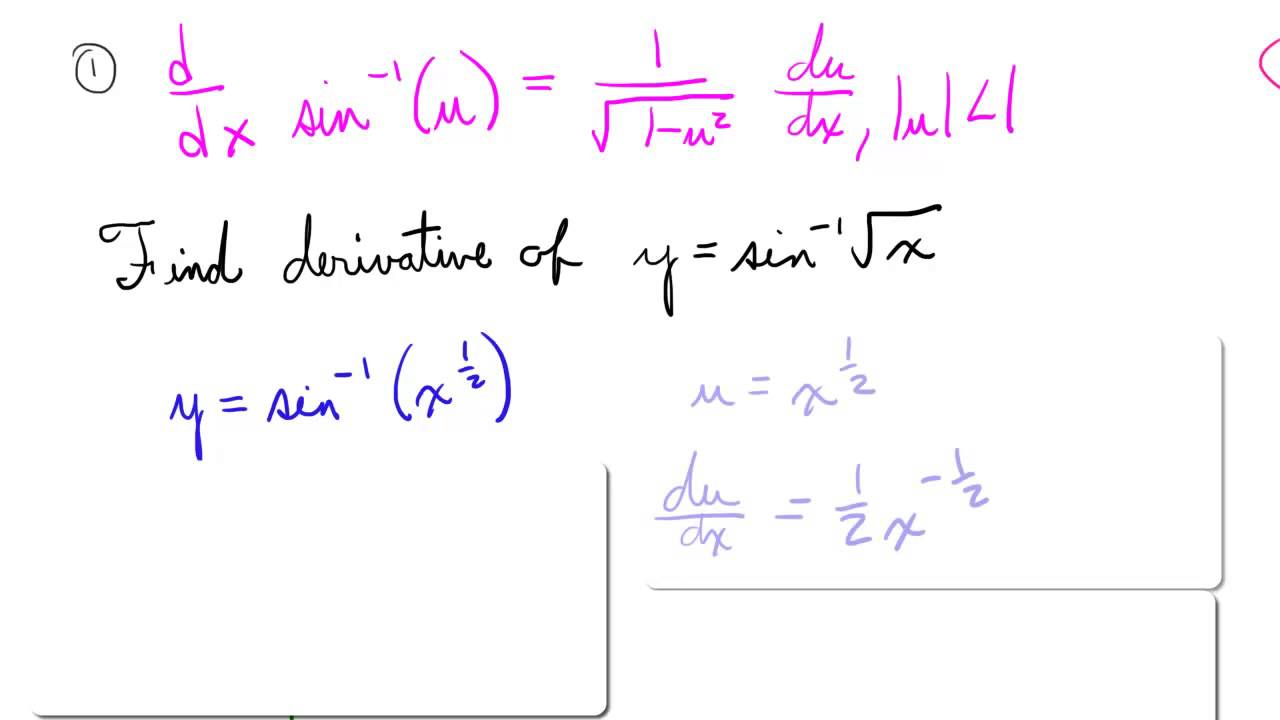 derivative of inverse function pdf