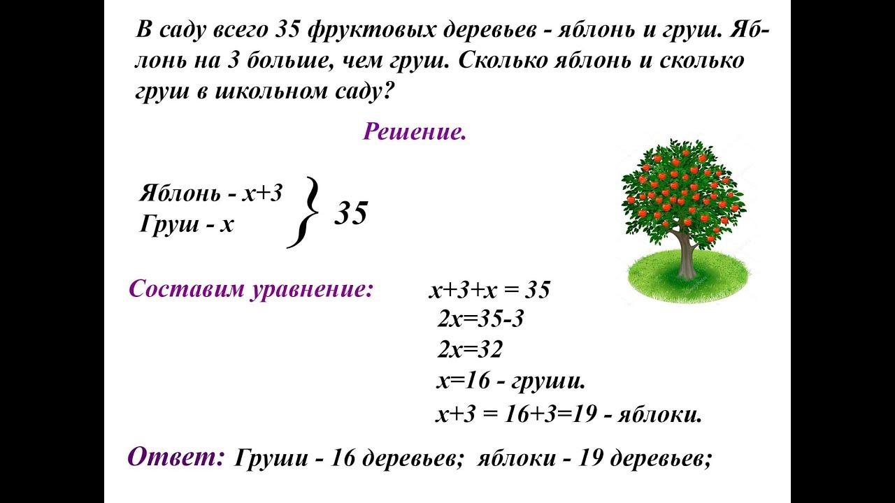 Лонь решение задач задачи по органике на вывод формул с решениями
