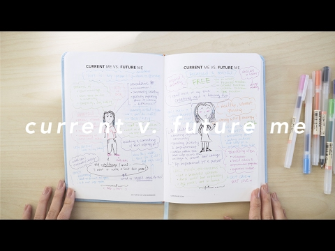 2017 Current Me vs. Future Me (Reflection & Vision Exercise)