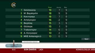 Spor Toto Süper Lig'de puan durumu