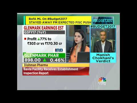 What Is The Street Expecting From Glenmark Pharma This Q3?