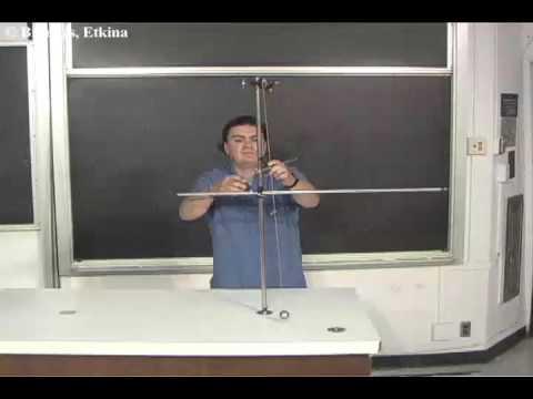 Galileo's pendulum part 2 with complete loop