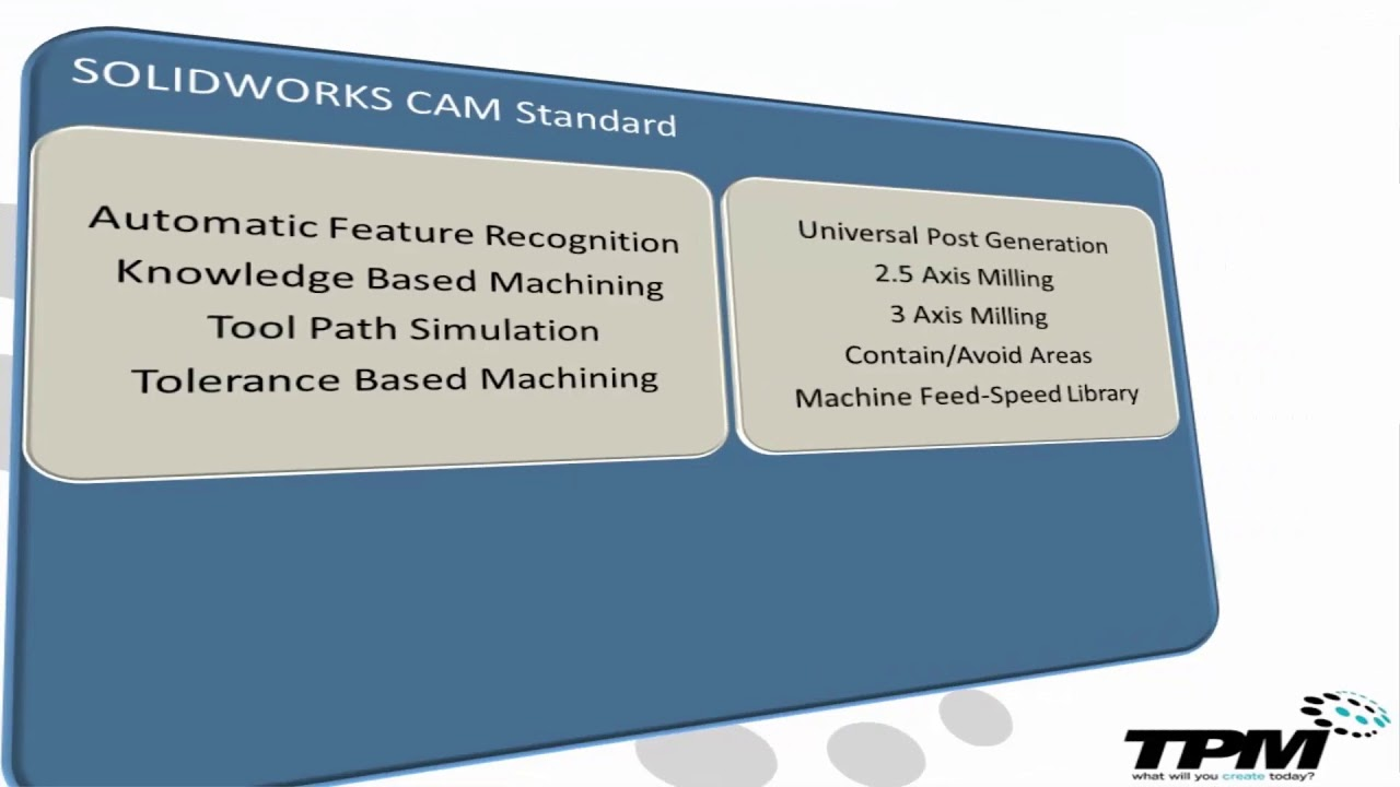 Solidworks CAM Product Level Breakdown