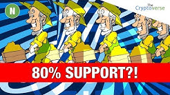 If Segwit2x Hard Fork Is Cancelled, Why Is There Still 80% Support From Miners? 🤔 (The Cryptoverse)
