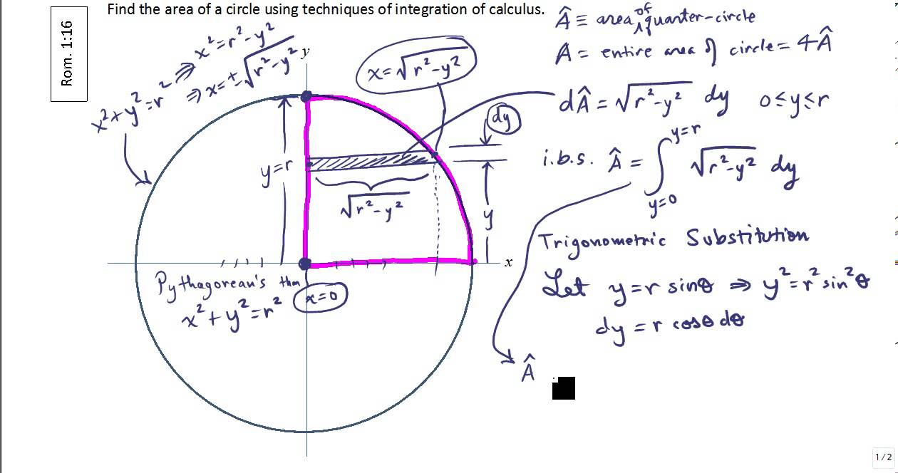 Finding Area Of A Circle Using Calculus_part I: Using Rectangular (ie  Cartesian) Coordinates