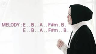 Nissa Sabyan - ALLAHUMMA LABBAIK | Chord gitar (ORI) + Lyric ( Full Version )