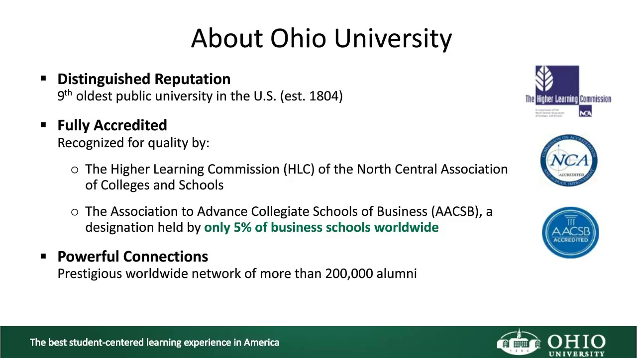 Ohio University MBA Program Overview