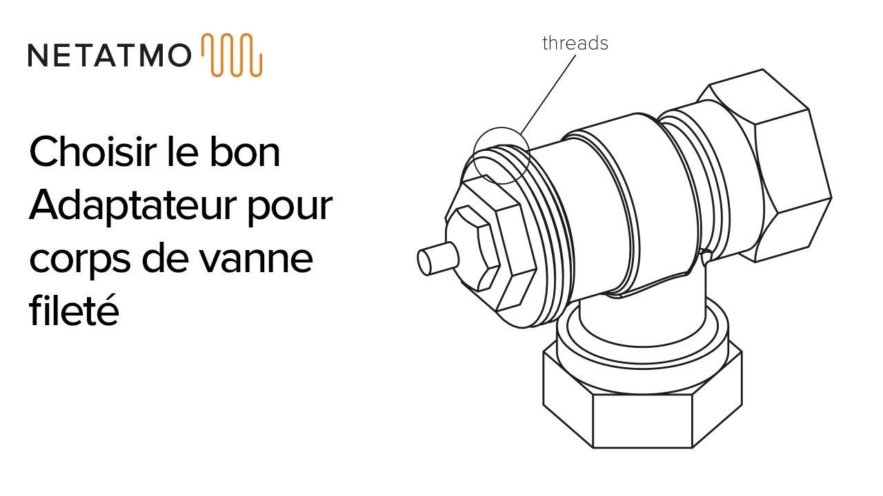 Choisir Le Bon Adaptateur Pour Corps De Vanne Fileté