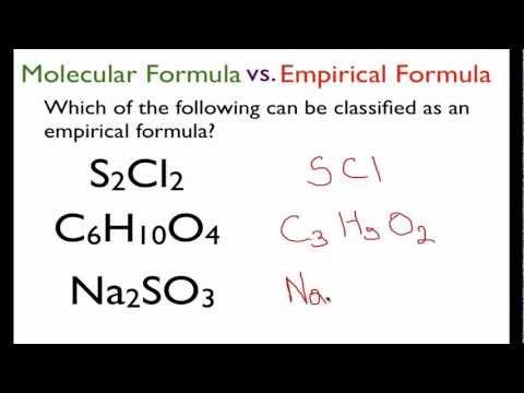 From The Molecular Formula To The Empirical Formula YouTube