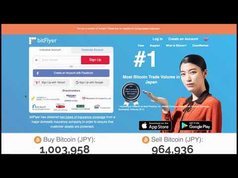BitFlyer Exchange Review by FXEmpire