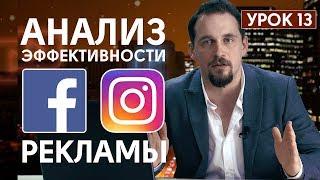 как определить эффективность рекламы в Facebook/Instagram, если не было заказов?