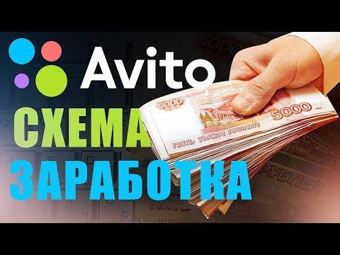 ПРОСТАЯ СХЕМА ЗАРАБОТКА НА АВИТО БЕЗ ВЛОЖЕНИЙ 2020! Как заработать без вложений на Avito и Али