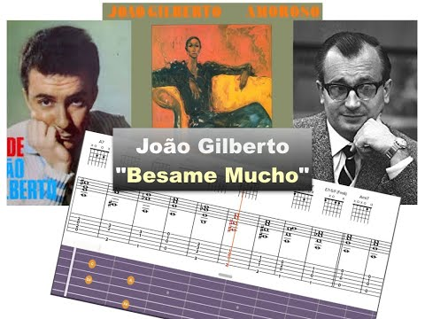 "Joao Gilberto - ""Besame Mucho"" (Amoroso 1977) - Virtual Guitar Transcription By Gilles Rea"