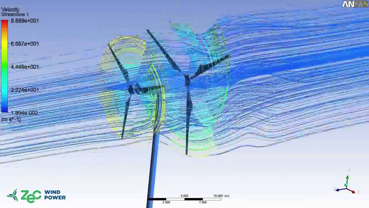Zec Wind Power CFD Simulation - YouTube