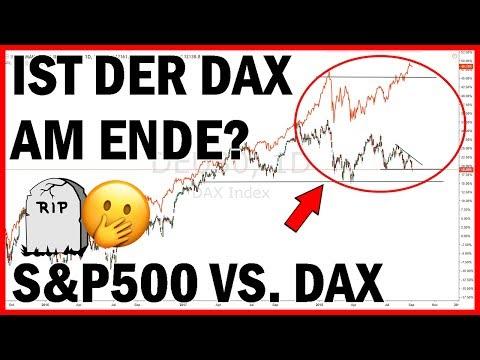Intensive CFD Handel Analyse ✅ DAX Trading für Anfänger ✅ Vergleichs-Strategie