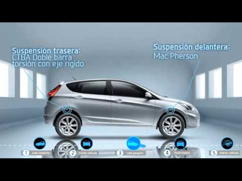 Hyundai Costa Rica Vendedor Virtual Accent Blue Hatchback