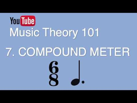 7. Compound Meter (Music Theory 101)