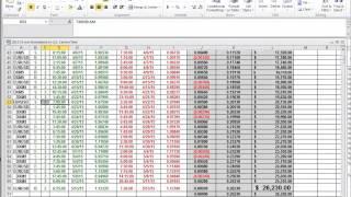 eSignal Weekly Forex Forecast for 5-18-15