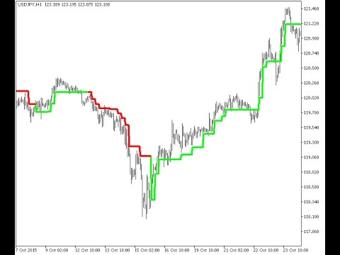 Ssl forex mt5 indicator