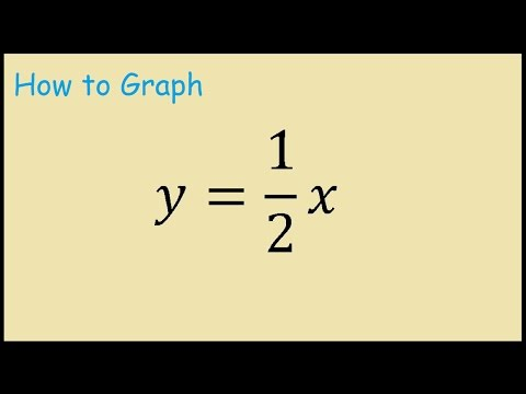 How to Graph y = 1/2x