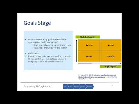 Captive Optimization Webinar Recording 9 27 17