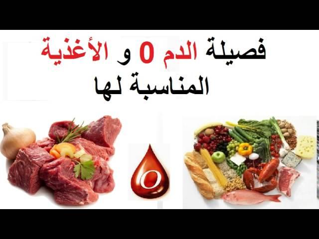 فصيلة الدم O و الأغذية المناسبة لها Youtube