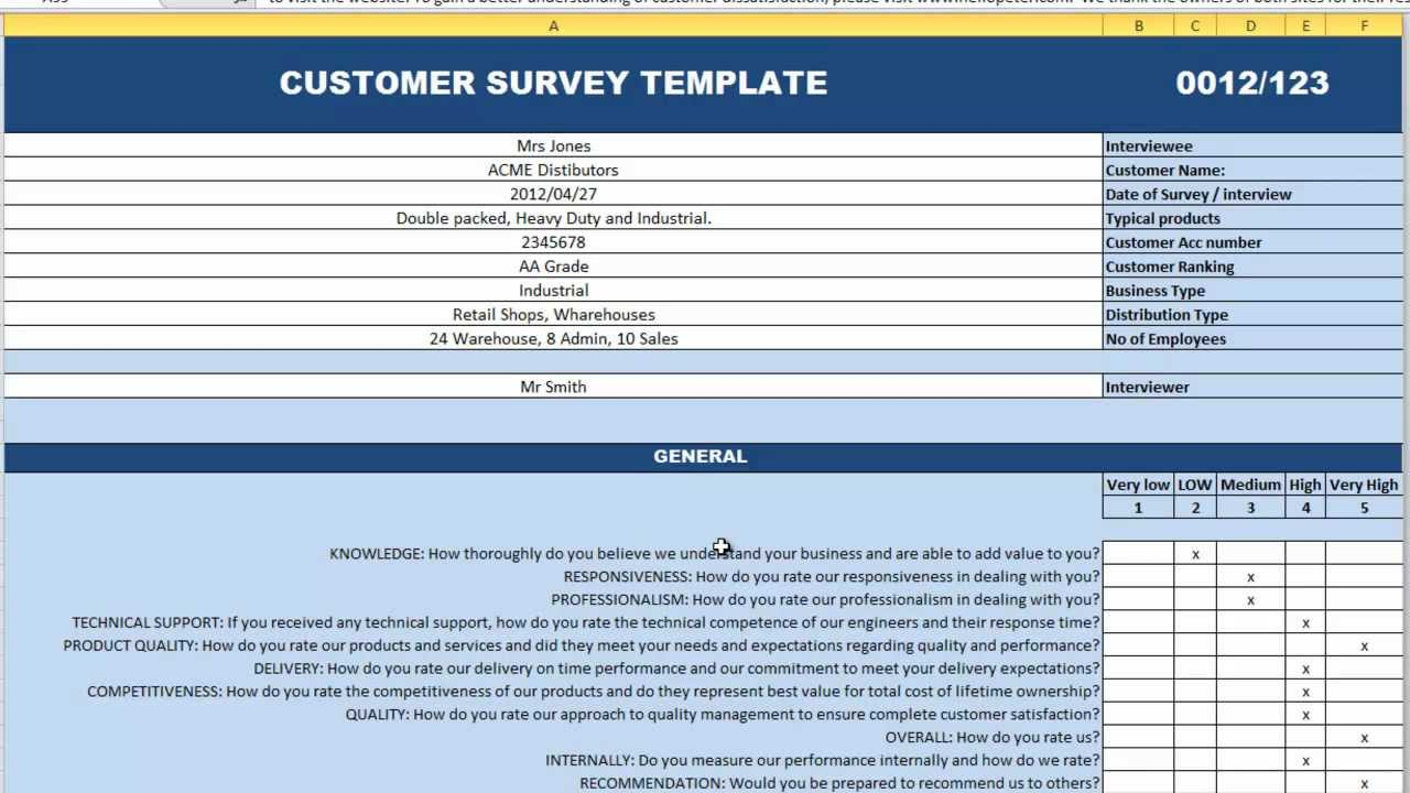 distribution mapping and dealer satisfaction survey