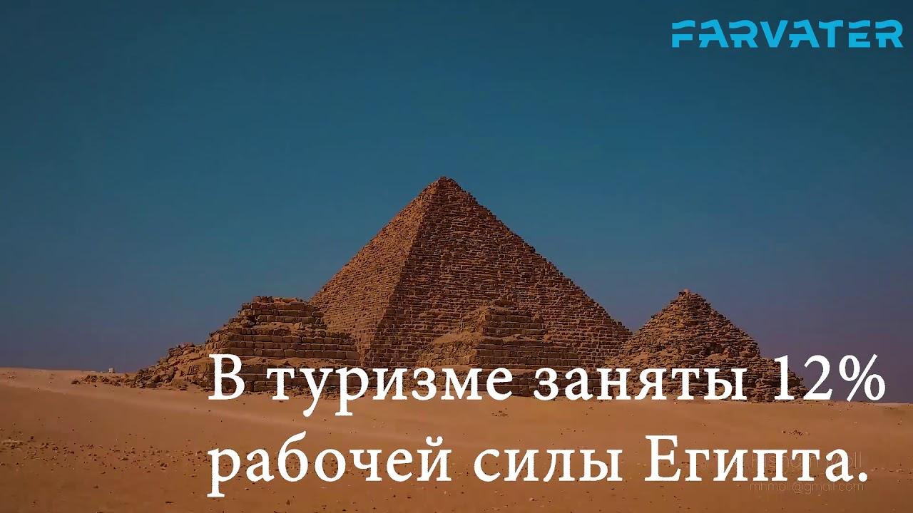 97851b04 Туры в Египет по горящим ценам 2019-2020, от 170$ путевки на отдых в Египте  Farvater.travel