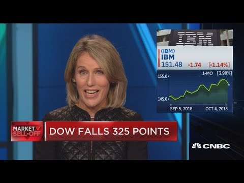 Analyst: IBM's recovery remains protracted and uncertain