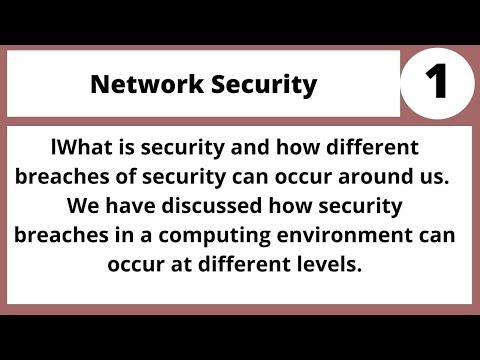 Network Security in Hindi Urdu  LECTURE 01