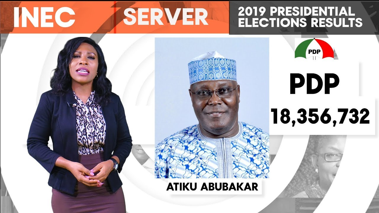 Image result for INEC server