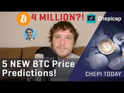 8 experts on Bitcoin: these are the latest price predictions and